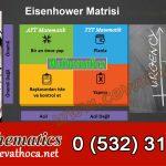 Beylikdüzü Matematik Eisenhower Matris
